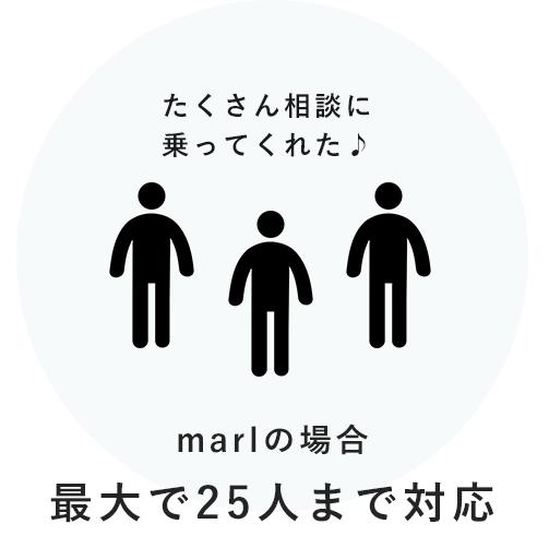 少人数制で 成婚の確率がUP!