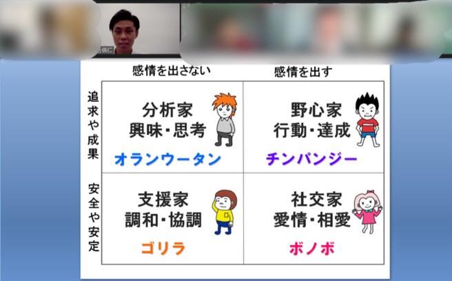 【受付終了】恋愛婚活心理学ワークショップ